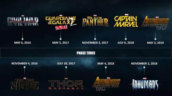 Marvel Roadmap