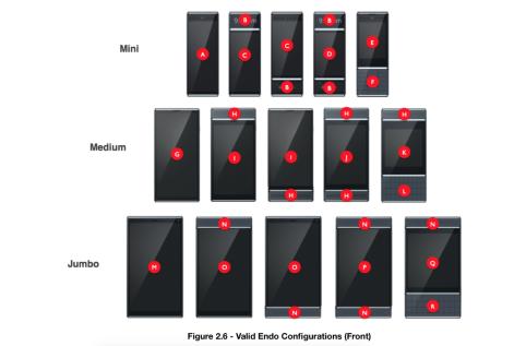 project-ara-configuration-selon-format