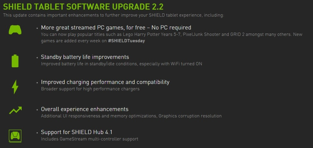nvidia shield update 2.2